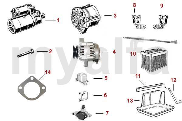Alfa Romeo Giulia Starter Generator