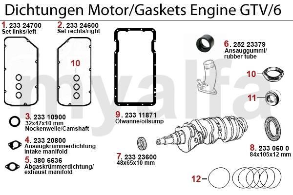 Joints moteur GTV6