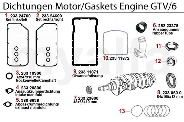 Joints moteur GTV/6