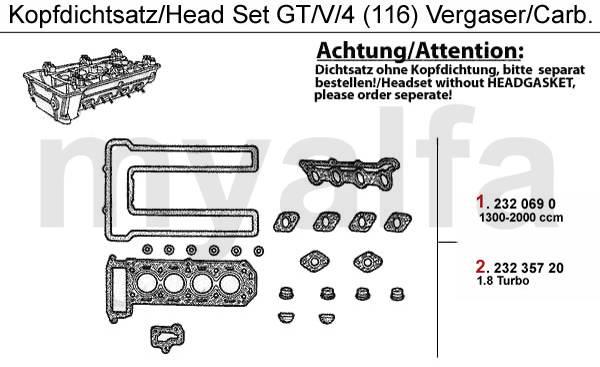 Pochette rodage GTV/4