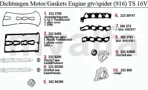 joints moteur (détail)