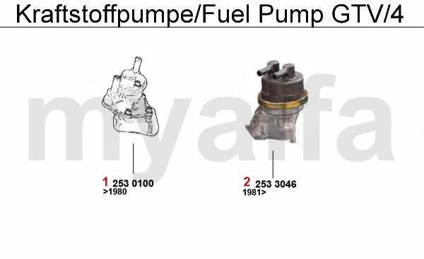 Pompe essence GTV/4