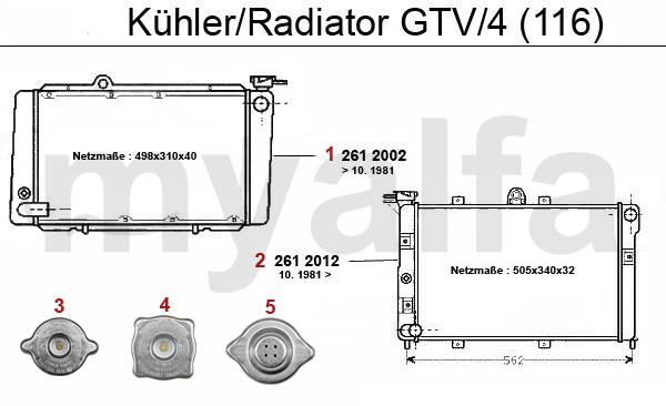 Radiateur GTV/4