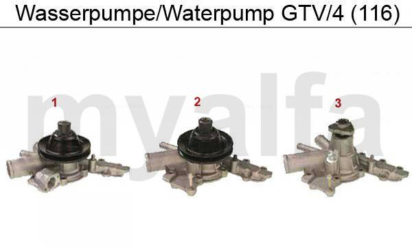Pompe à eau GTV/4