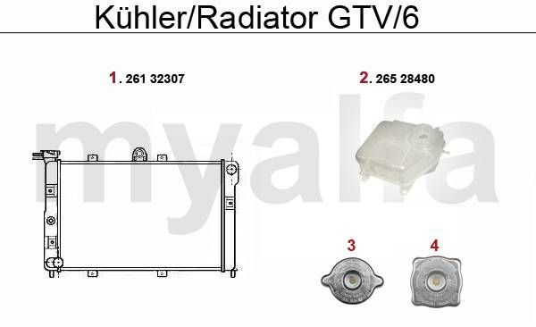Radiateur GTV/6