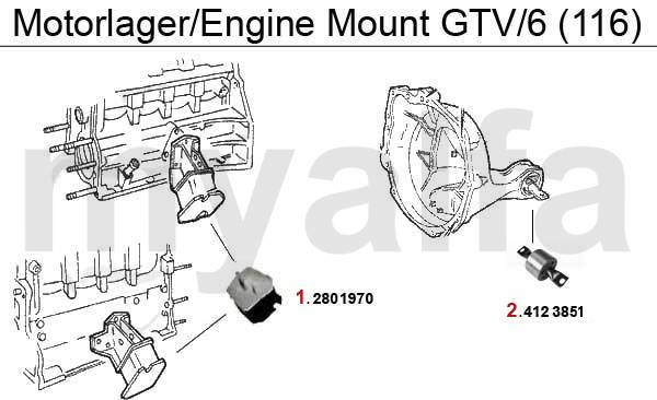 Supports moteur GTV/6