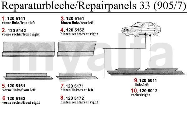tôles réparation 1