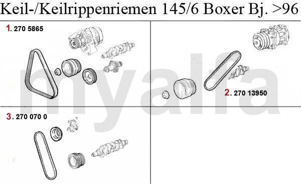 Boxer  94-96