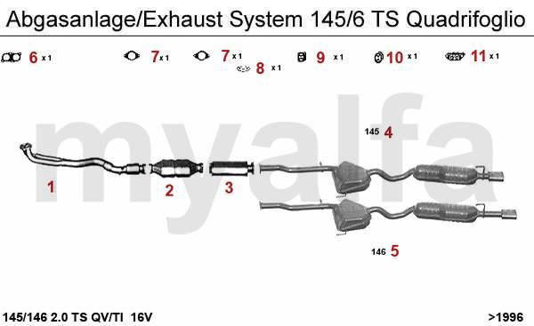 2.0 TS 16V Quadrifoglio  >96