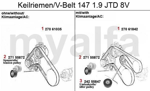 1.9 JTD 8V