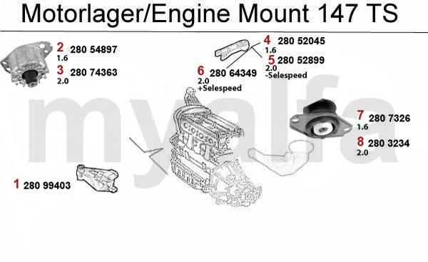 alfa romeo 147 supports moteur  u0026 pi u00e8ces moteur  u0026 alfa