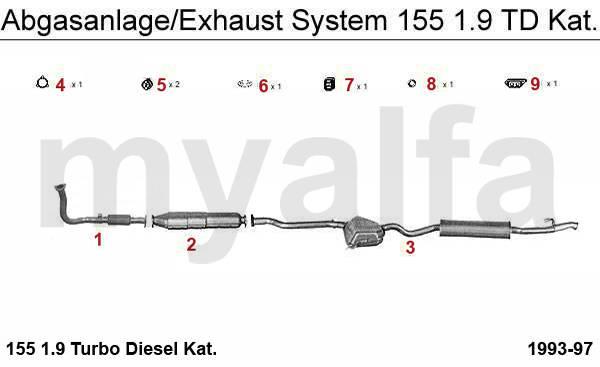 1.9 TD Kat.