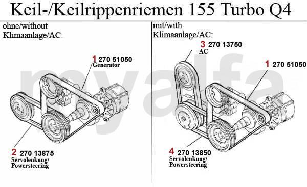Turbo Q4 16V
