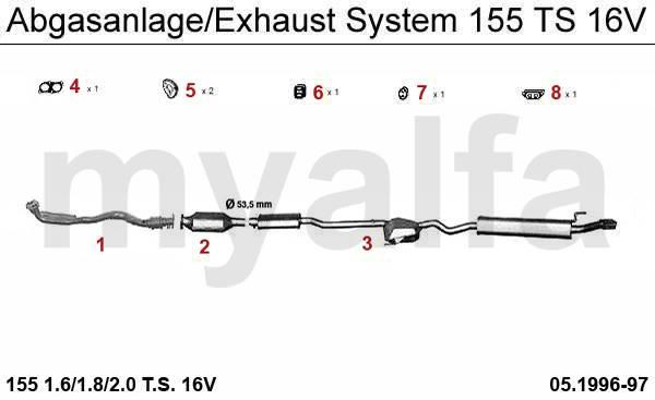 TS 16V  5.96>