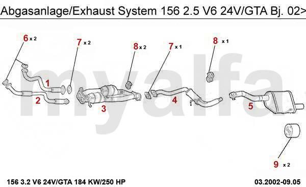 2.5/3.2 V6 24V/GTA  02>