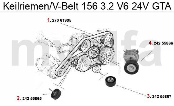 2.5/3.2 V6 24V/GTA
