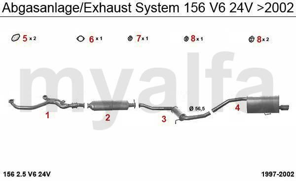 2.5 V6 24V  >02