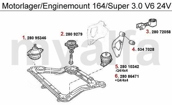 3.0 V6 24V