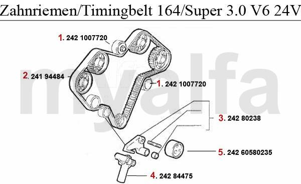 alfa romeo timing belt - 3 0 v6 24v - valve gear