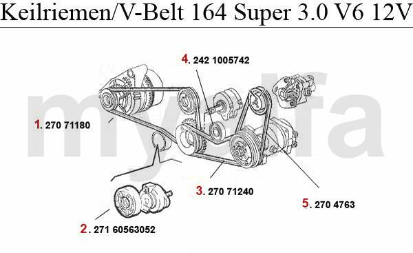 3.0 V6 Super  92>