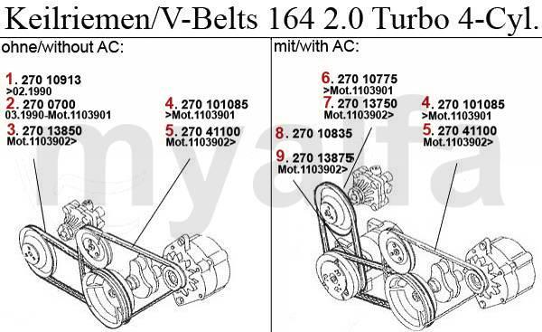 2.0 Turbo 4 cyl.