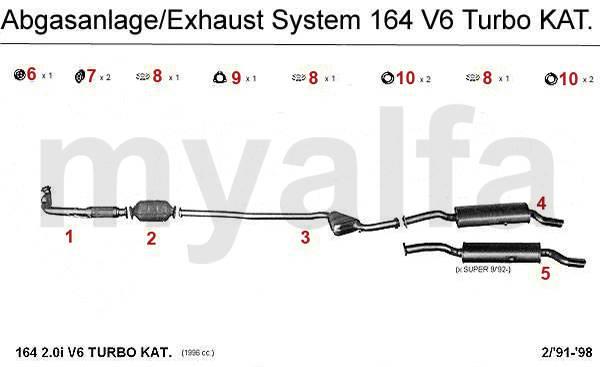 2.0 V6 Turbo catalysé