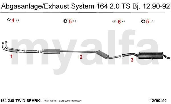 2.0 TS non catalysé  12.90-92