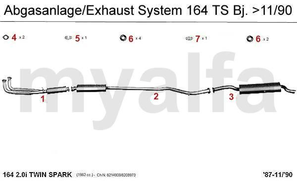 2.0 TS non catalysé  >11.90