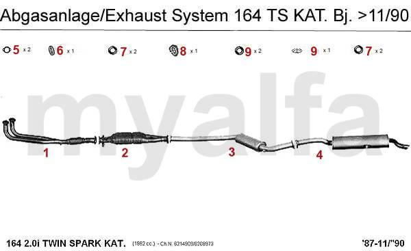 2.0 TS catalysé  >11.90
