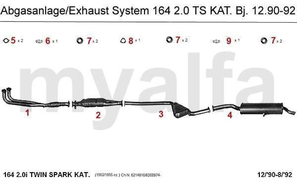 2.0 TS catalysé  12.90-92
