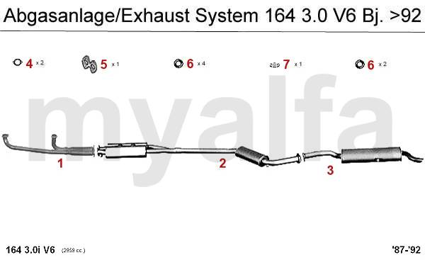 3.0 V6 non catalysé  >92
