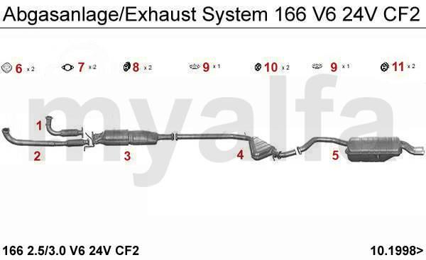 2.5 / 3.0 / 3.2 V6 24V