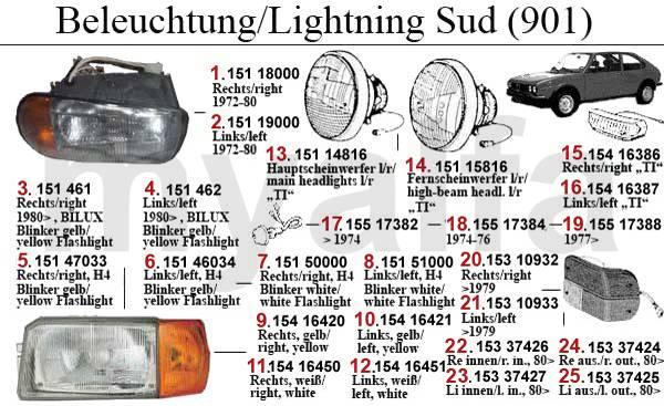 éclairage 901