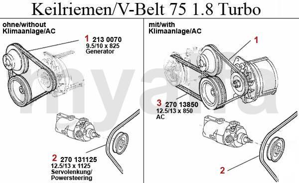 1.8 Turbo