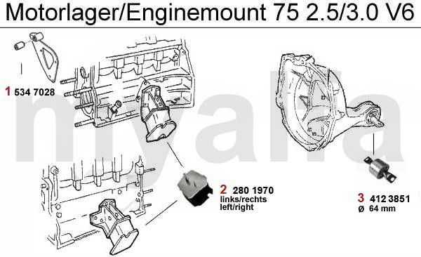 alfa romeo alfa romeo 75 engine, engine parts \u0026 alfa romeo twin spark engine bikes ignition wiring diagram alfa romeo 75