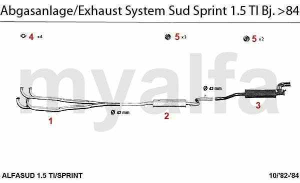Sud Sprint   >84