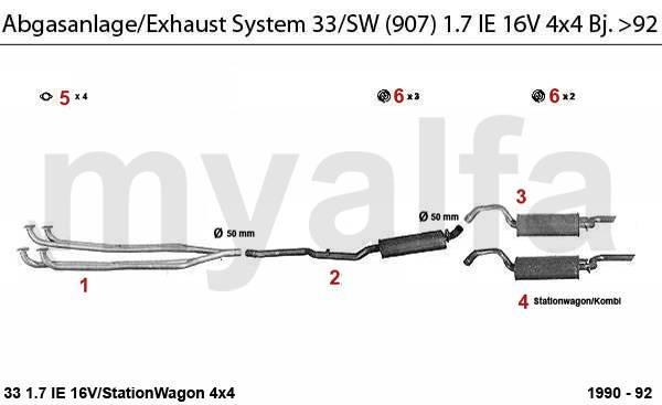 1.7 IE 16V 4x4  >92