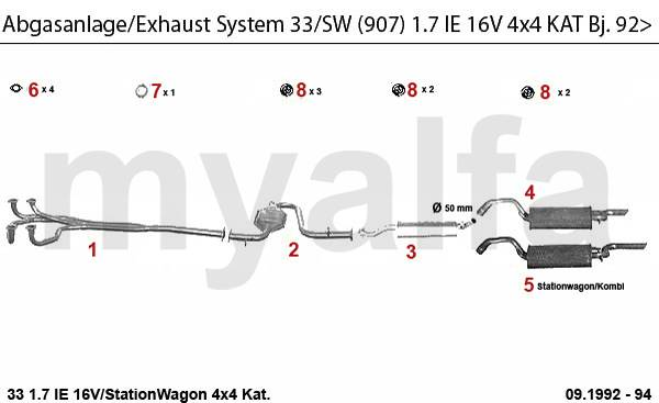 1.7 IE 16V cat 4x4  92>