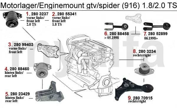 alfa romeo 1 8  2 0 ts - supports moteur - moteur
