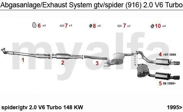 2.0 V6 Turbo