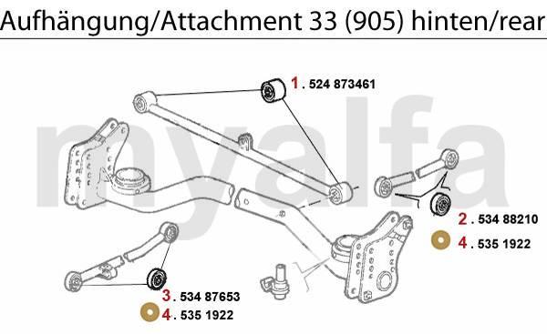 suspension (905) arrière