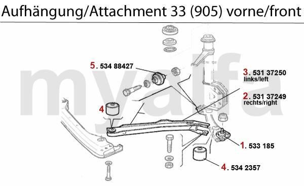 suspension (905) avant