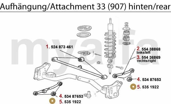 suspension (907) arrière