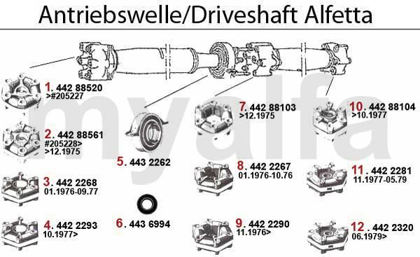 Arbre transmission 1.6/1.8/2.0