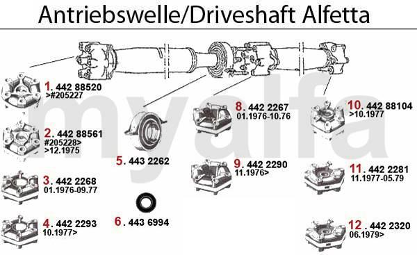 Arbre transmission GT/V/4