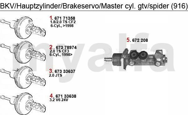 maître-cylindre/servo-frein