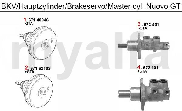 Maître-cylindre et servo