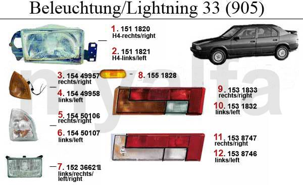 éclairage (905)