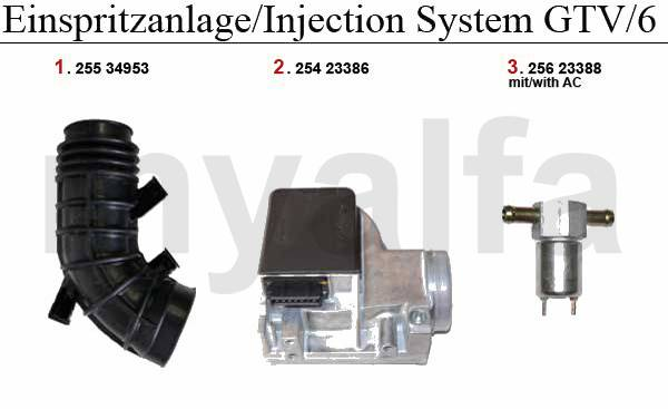 Circuit injection GTV/6