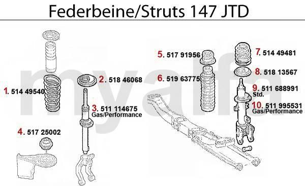 Amortisseurs JTD